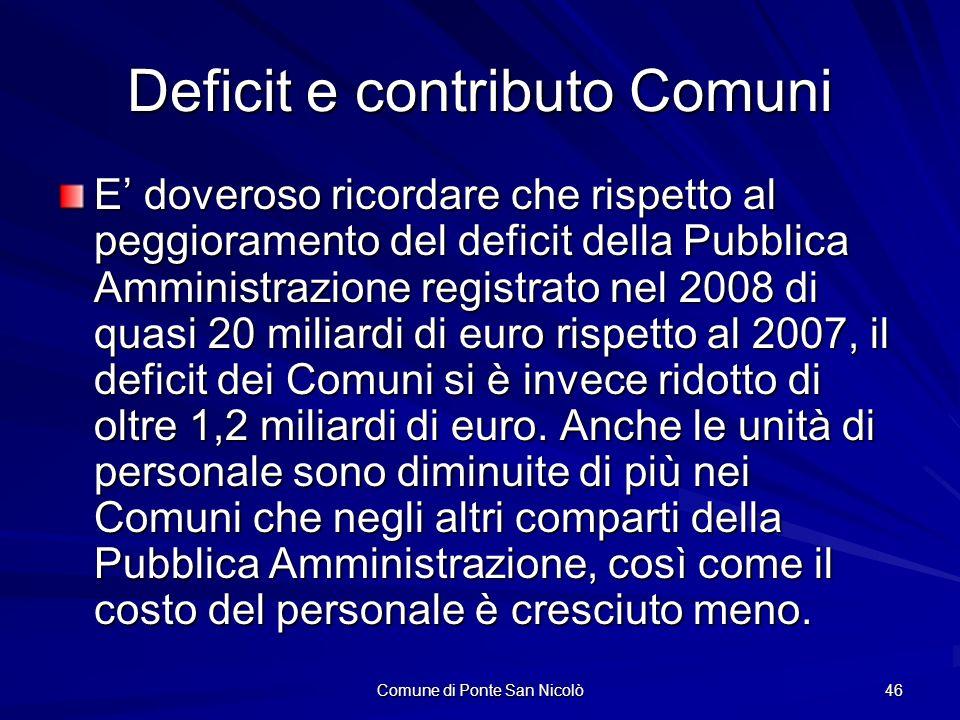 Comune di Ponte San Nicolò 46 Deficit e contributo Comuni E doveroso ricordare che rispetto al peggioramento del deficit della Pubblica Amministrazione registrato nel 2008 di quasi 20 miliardi di euro rispetto al 2007, il deficit dei Comuni si è invece ridotto di oltre 1,2 miliardi di euro.