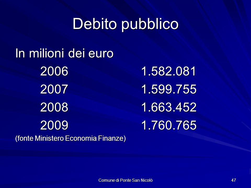 Comune di Ponte San Nicolò 47 Debito pubblico In milioni dei euro 20061.582.081 20071.599.755 20081.663.452 20091.760.765 (fonte Ministero Economia Fi
