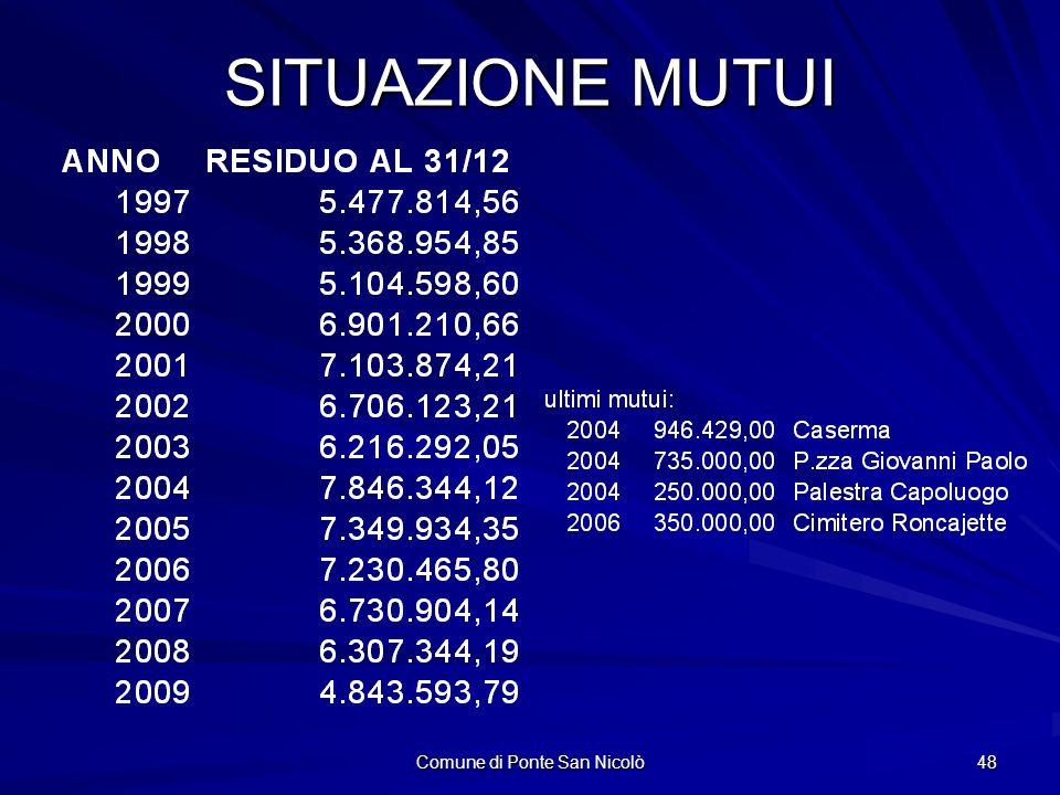 Comune di Ponte San Nicolò 48 SITUAZIONE MUTUI