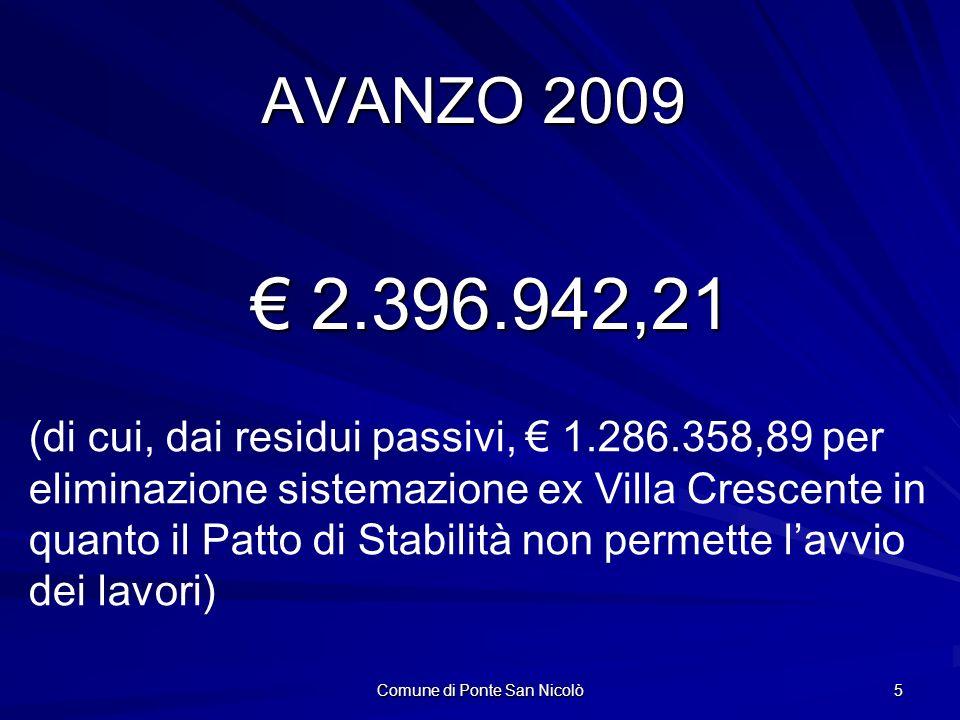 5 AVANZO 2009 2.396.942,21 2.396.942,21 (di cui, dai residui passivi, 1.286.358,89 per eliminazione sistemazione ex Villa Crescente in quanto il Patto