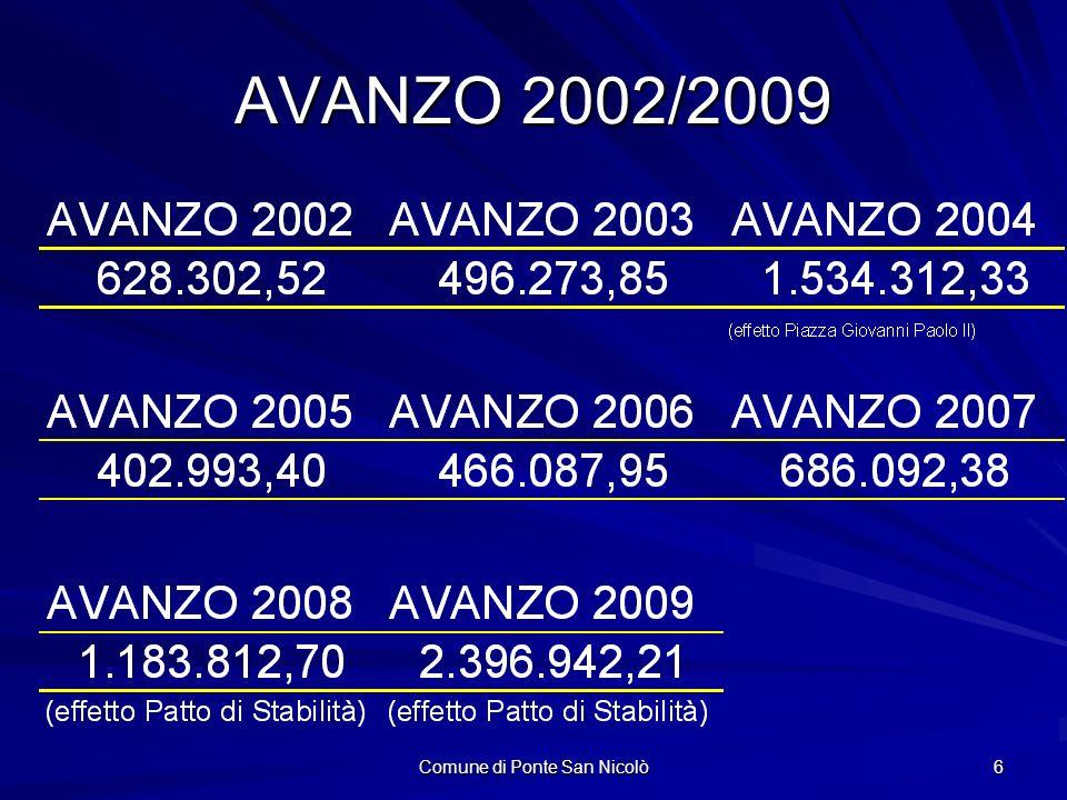Comune di Ponte San Nicolò 6 AVANZO 2002/2009
