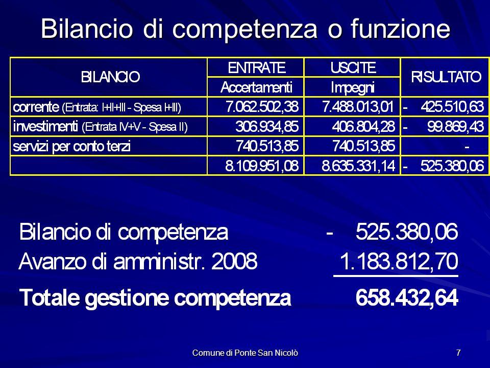 Comune di Ponte San Nicolò 7 Bilancio di competenza o funzione
