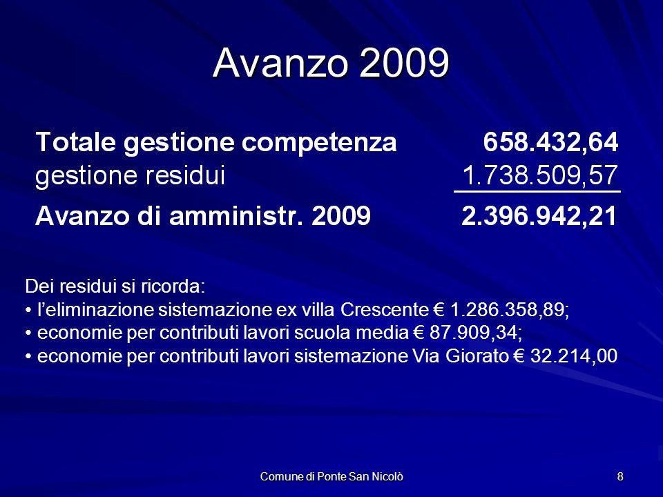 Comune di Ponte San Nicolò 8 Avanzo 2009 Dei residui si ricorda: leliminazione sistemazione ex villa Crescente 1.286.358,89; economie per contributi l