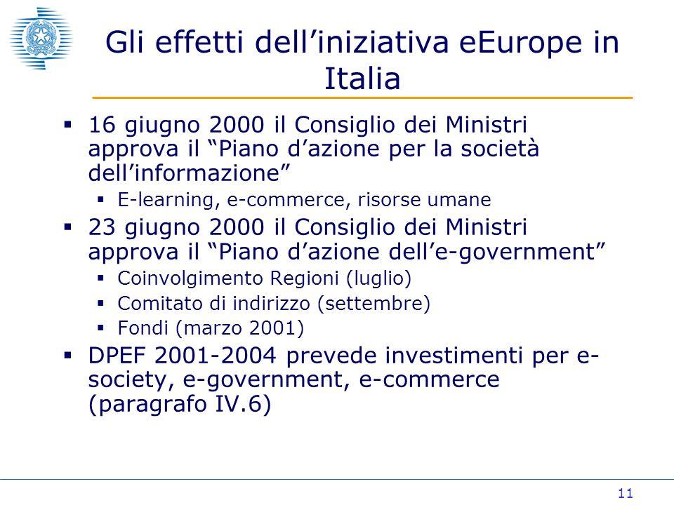 11 16 giugno 2000 il Consiglio dei Ministri approva il Piano dazione per la società dellinformazione E-learning, e-commerce, risorse umane 23 giugno 2000 il Consiglio dei Ministri approva il Piano dazione delle-government Coinvolgimento Regioni (luglio) Comitato di indirizzo (settembre) Fondi (marzo 2001) DPEF 2001-2004 prevede investimenti per e- society, e-government, e-commerce (paragrafo IV.6) Gli effetti delliniziativa eEurope in Italia