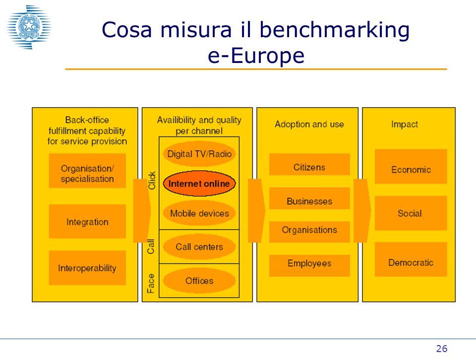 26 Cosa misura il benchmarking e-Europe