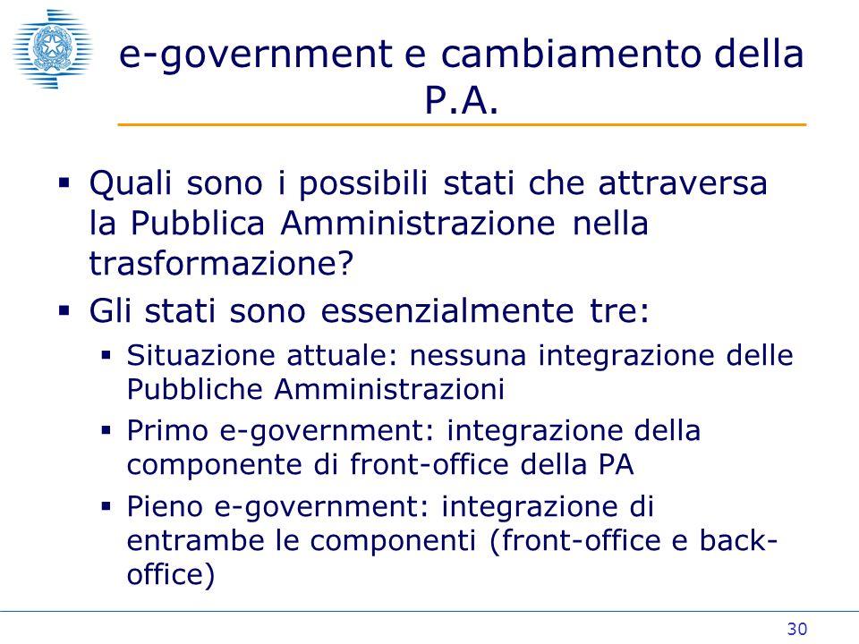 30 Quali sono i possibili stati che attraversa la Pubblica Amministrazione nella trasformazione.