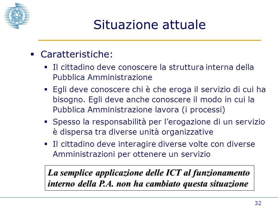 32 Caratteristiche: Il cittadino deve conoscere la struttura interna della Pubblica Amministrazione Egli deve conoscere chi è che eroga il servizio di cui ha bisogno.