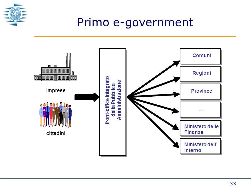 33 front-office integrato della Pubblica Amministrazione cittadini imprese Comuni Regioni Province … Ministero delle Finanze Ministero dell Interno Primo e-government