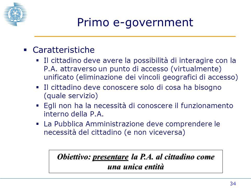 34 Caratteristiche Il cittadino deve avere la possibilità di interagire con la P.A.