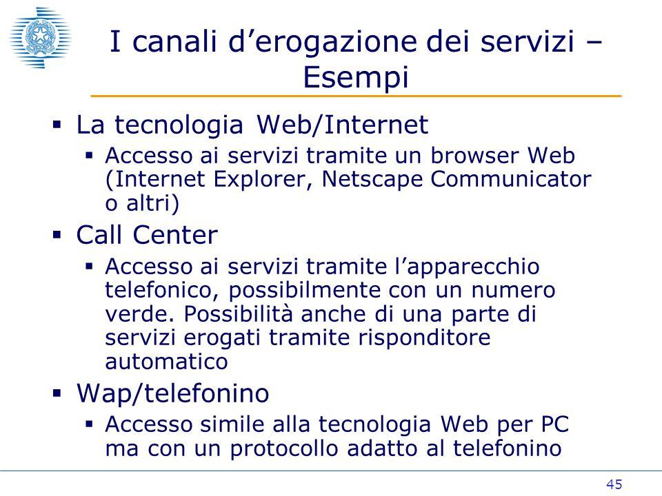 45 La tecnologia Web/Internet Accesso ai servizi tramite un browser Web (Internet Explorer, Netscape Communicator o altri) Call Center Accesso ai servizi tramite lapparecchio telefonico, possibilmente con un numero verde.