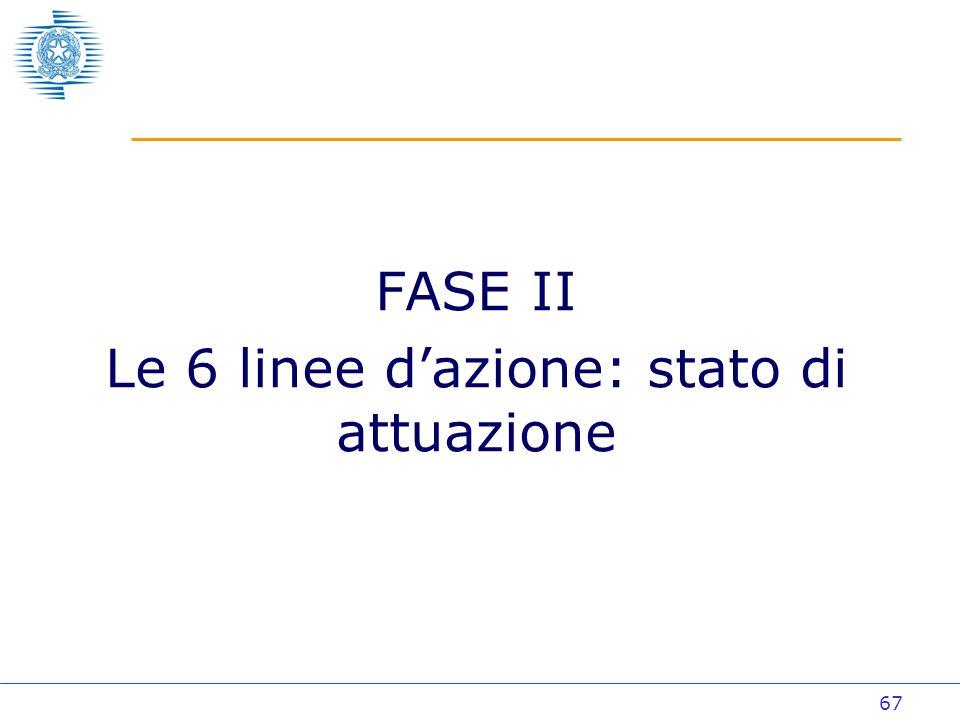 67 FASE II Le 6 linee dazione: stato di attuazione