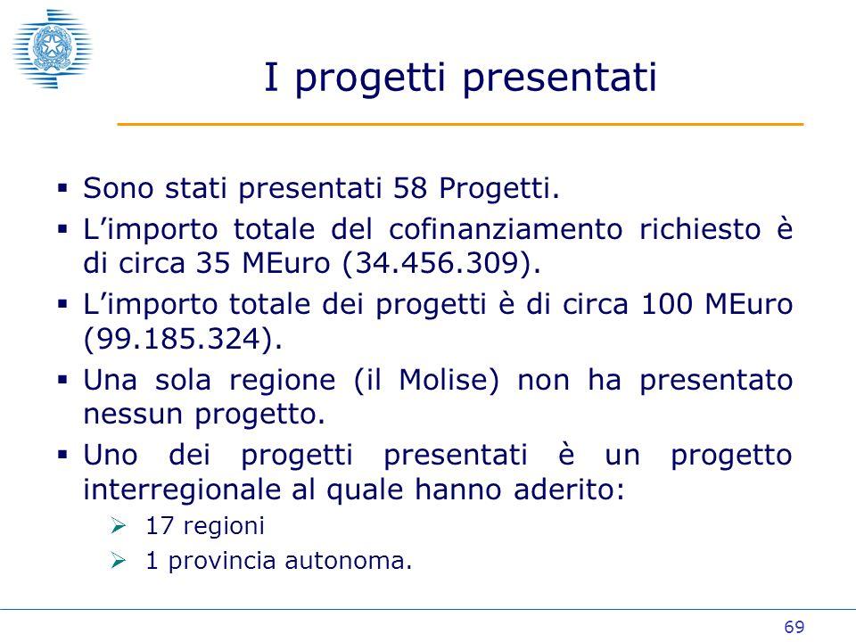 69 I progetti presentati Sono stati presentati 58 Progetti.