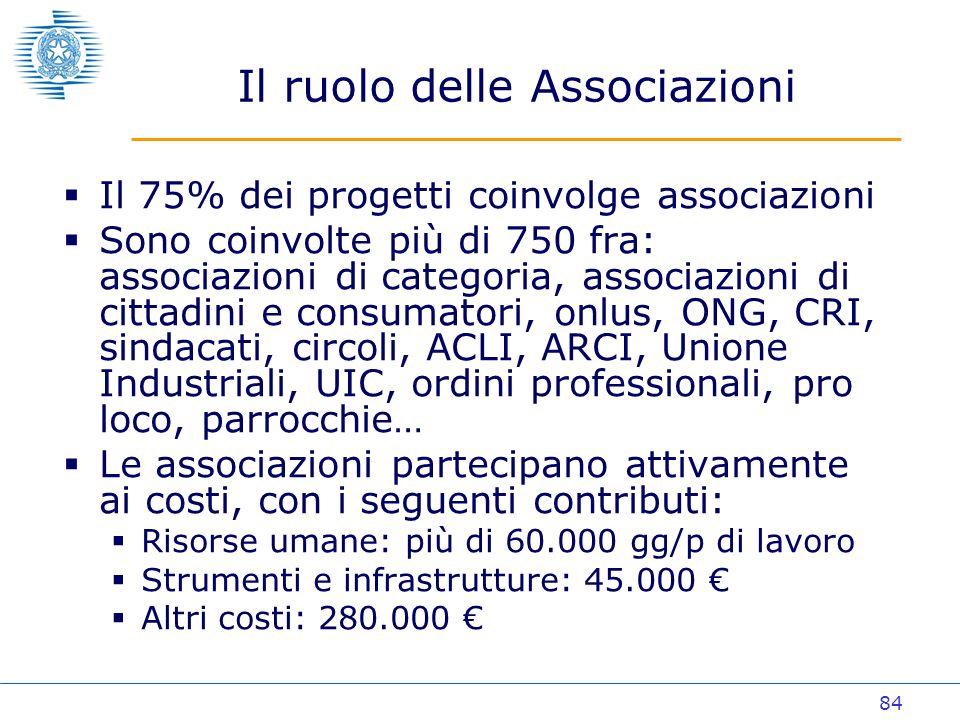 84 Il ruolo delle Associazioni Il 75% dei progetti coinvolge associazioni Sono coinvolte più di 750 fra: associazioni di categoria, associazioni di cittadini e consumatori, onlus, ONG, CRI, sindacati, circoli, ACLI, ARCI, Unione Industriali, UIC, ordini professionali, pro loco, parrocchie… Le associazioni partecipano attivamente ai costi, con i seguenti contributi: Risorse umane: più di 60.000 gg/p di lavoro Strumenti e infrastrutture: 45.000 Altri costi: 280.000