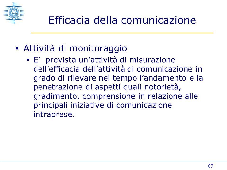 87 Efficacia della comunicazione Attività di monitoraggio E prevista unattività di misurazione dellefficacia dellattività di comunicazione in grado di rilevare nel tempo landamento e la penetrazione di aspetti quali notorietà, gradimento, comprensione in relazione alle principali iniziative di comunicazione intraprese.