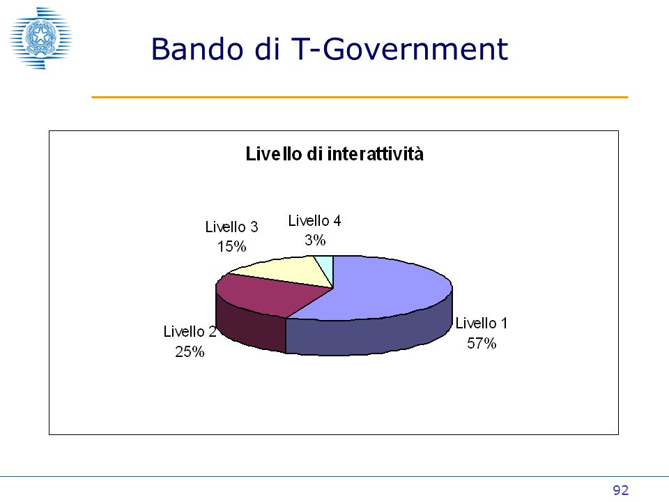92 Bando di T-Government