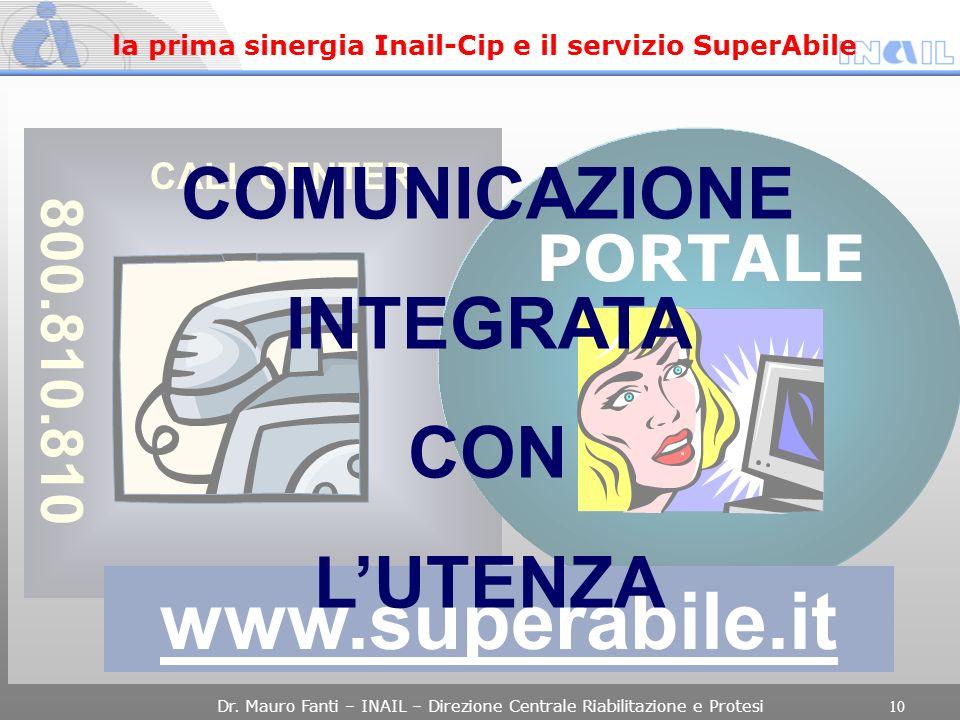 800.810.810 CALL CENTER PORTALE www.superabile.it COMUNICAZIONE INTEGRATA CON LUTENZA la prima sinergia Inail-Cip e il servizio SuperAbile Dr. Mauro F