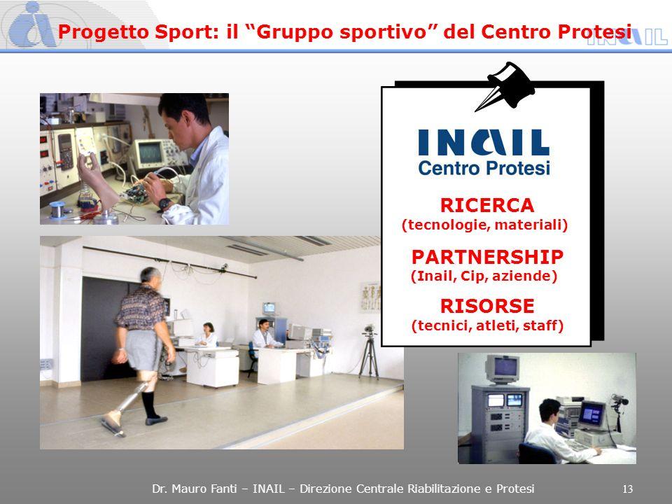 RICERCA (tecnologie, materiali) PARTNERSHIP (Inail, Cip, aziende) RISORSE (tecnici, atleti, staff) Dr. Mauro Fanti – INAIL – Direzione Centrale Riabil