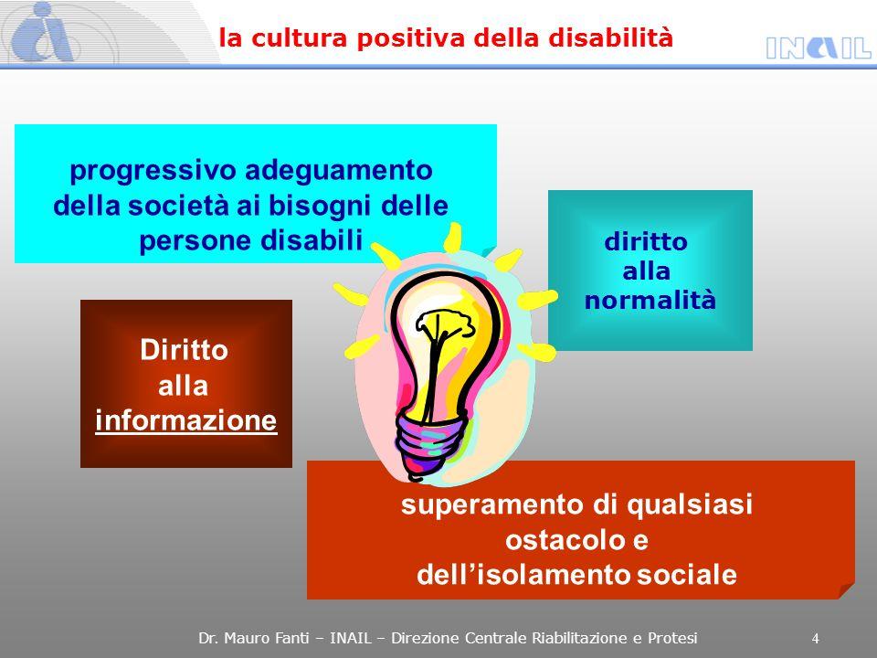 progressivo adeguamento della società ai bisogni delle persone disabili superamento di qualsiasi ostacolo e dellisolamento sociale la cultura positiva