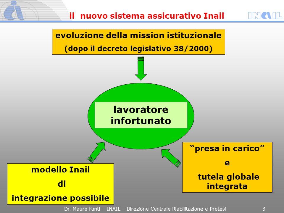 il nuovo sistema assicurativo Inail lavoratore infortunato evoluzione della mission istituzionale (dopo il decreto legislativo 38/2000) modello Inail