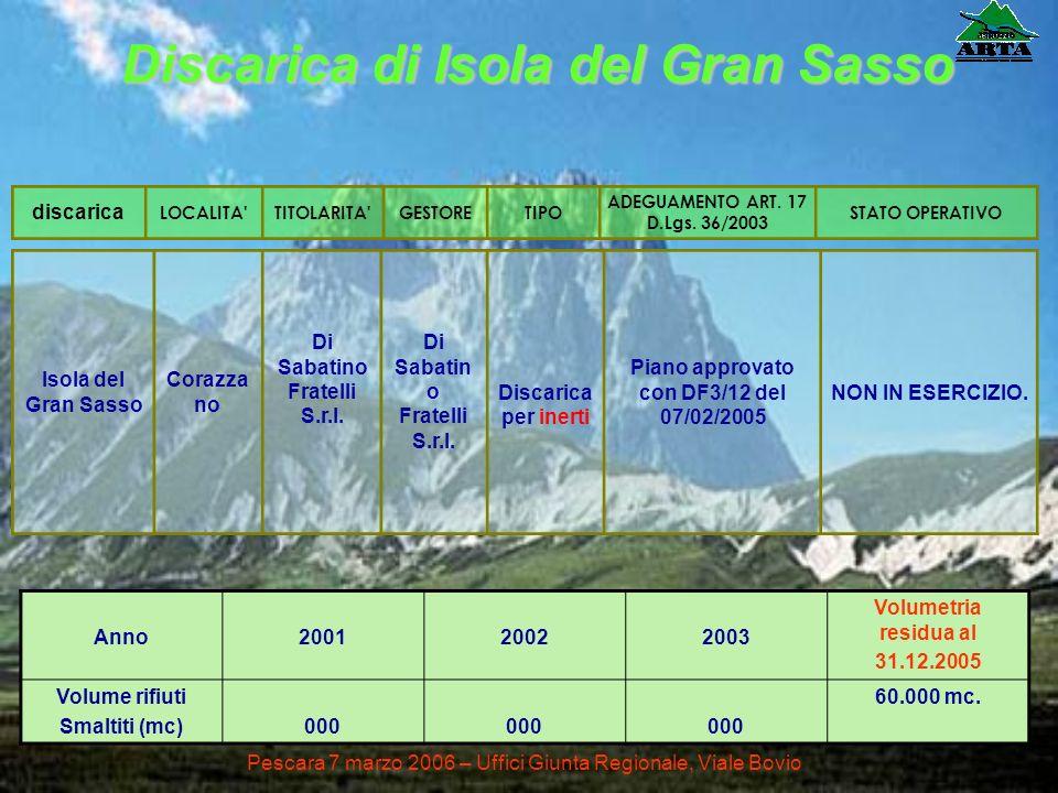 Isola del Gran Sasso Corazza no Di Sabatino Fratelli S.r.l. Discarica per inerti Piano approvato con DF3/12 del 07/02/2005 NON IN ESERCIZIO. discarica