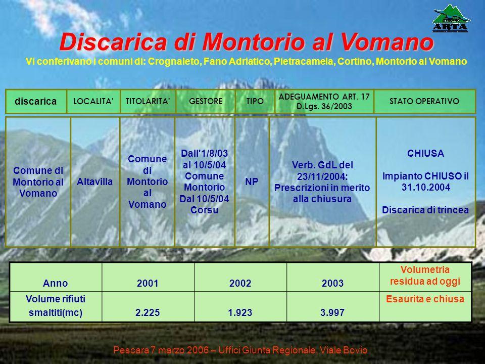 Comune di Montorio al Vomano Altavilla Comune di Montorio al Vomano Dall'1/8/03 al 10/5/04 Comune Montorio Dal 10/5/04 Corsu NP Verb. GdL del 23/11/20