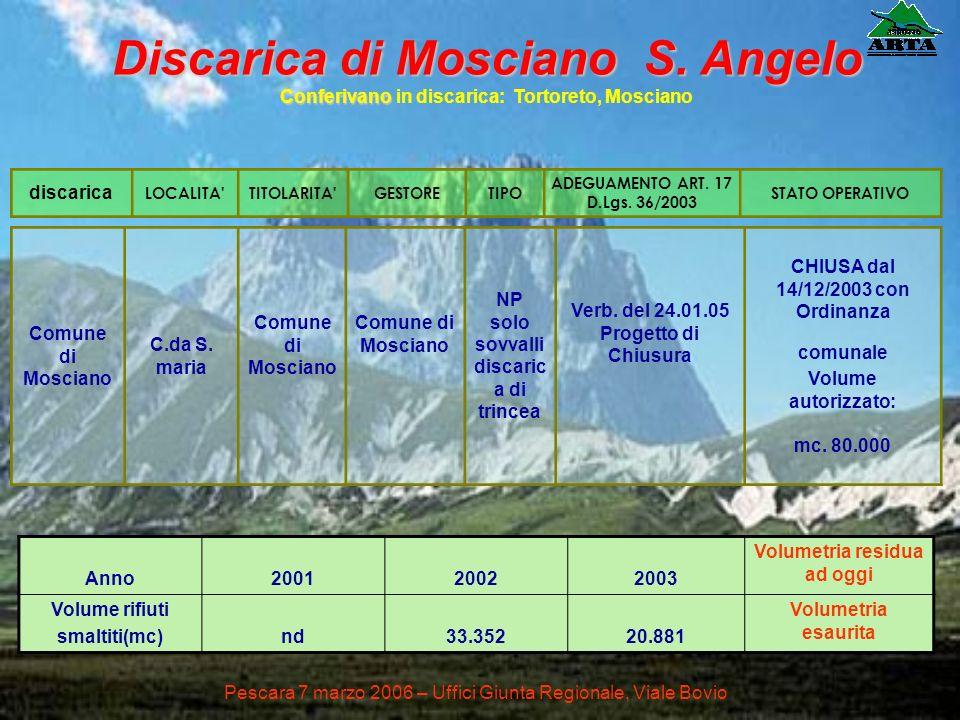 Comune di Mosciano C.da S. maria Comune di Mosciano NP solo sovvalli discaric a di trincea Verb. del 24.01.05 Progetto di Chiusura CHIUSA dal 14/12/20