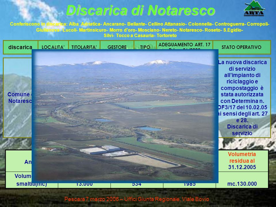 Comune di Notaresco Casette di Grasciano CIRSU S.p.A. SOGESA S.p.a. NP Disc arica in eleva zione Verb.GdL del 02/11/2004 Piano di Adeguamento approvat