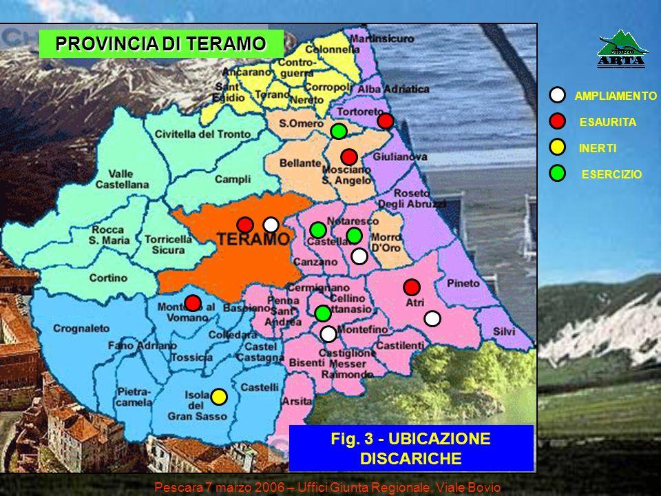 10 21 6 13 12,5 9,8 19,2 6 9,7 11,2 9,7 21,2 11 17,8 14,9 0 5 10 15 20 25 30 35 L Aquila Teramo PescaraChieti Abruzzo % 2002 2003 2004 Obiettivo Ronchi del 2003 (35%) Pescara 7 marzo 2006 – Uffici Giunta Regionale, Viale Bovio Fig.