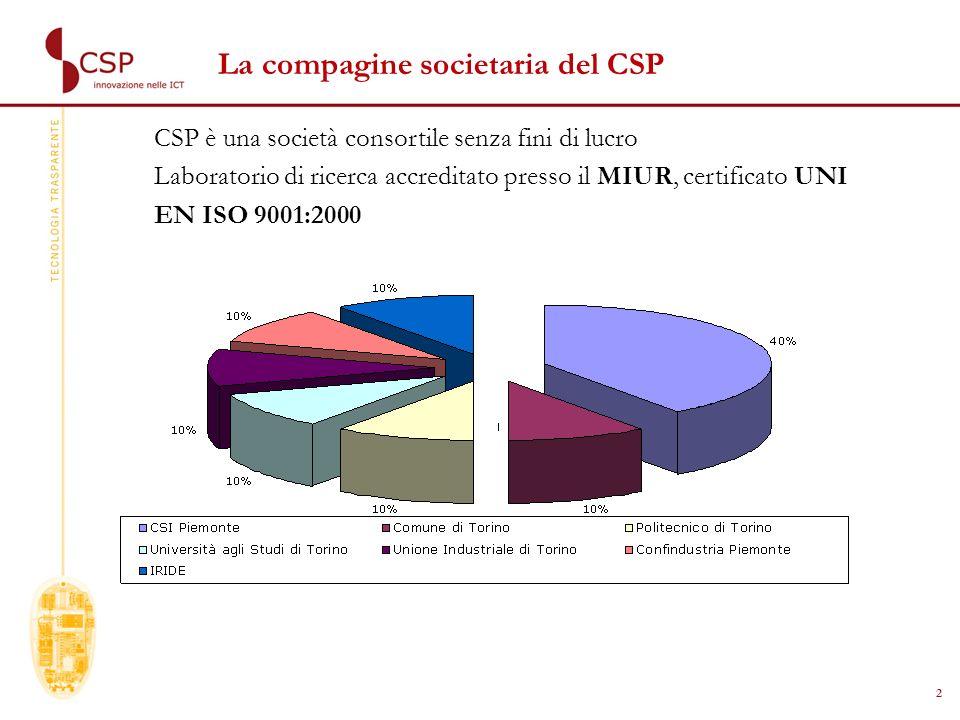 2 CSP è una società consortile senza fini di lucro Laboratorio di ricerca accreditato presso il MIUR, certificato UNI EN ISO 9001:2000 La compagine societaria del CSP