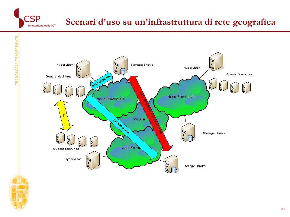 26 Scenari duso su uninfrastruttura di rete geografica