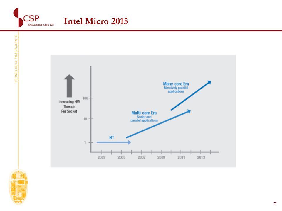27 Intel Micro 2015