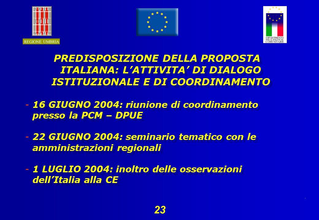 . 23 PREDISPOSIZIONE DELLA PROPOSTA ITALIANA: LATTIVITA DI DIALOGO ISTITUZIONALE E DI COORDINAMENTO -16 GIUGNO 2004: riunione di coordinamento presso la PCM – DPUE -22 GIUGNO 2004: seminario tematico con le amministrazioni regionali -1 LUGLIO 2004: inoltro delle osservazioni dellItalia alla CE PREDISPOSIZIONE DELLA PROPOSTA ITALIANA: LATTIVITA DI DIALOGO ISTITUZIONALE E DI COORDINAMENTO -16 GIUGNO 2004: riunione di coordinamento presso la PCM – DPUE -22 GIUGNO 2004: seminario tematico con le amministrazioni regionali -1 LUGLIO 2004: inoltro delle osservazioni dellItalia alla CE