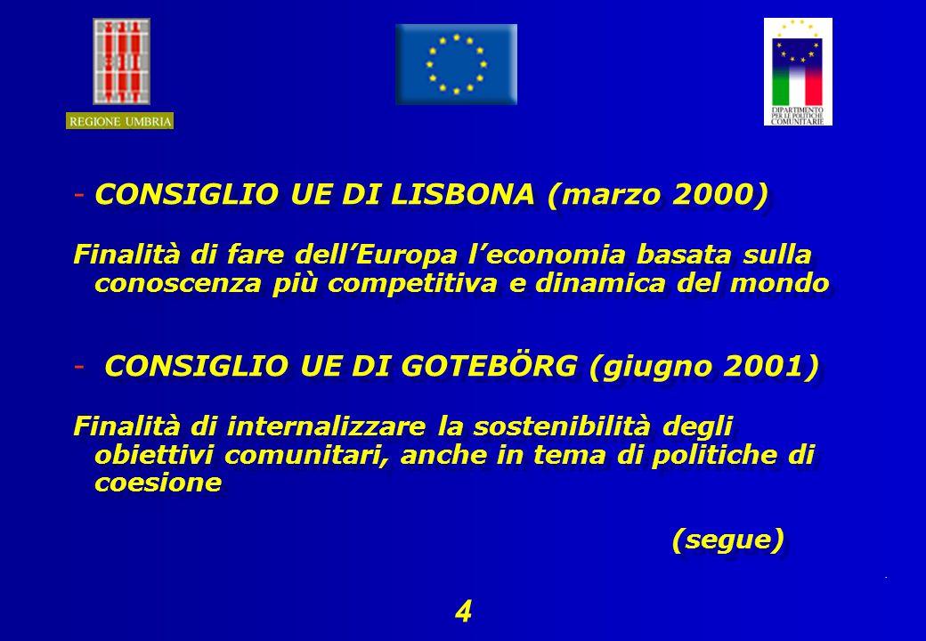 . 4 -CONSIGLIO UE DI LISBONA (marzo 2000) Finalità di fare dellEuropa leconomia basata sulla conoscenza più competitiva e dinamica del mondo - CONSIGLIO UE DI GOTEBÖRG (giugno 2001) Finalità di internalizzare la sostenibilità degli obiettivi comunitari, anche in tema di politiche di coesione (segue) -CONSIGLIO UE DI LISBONA (marzo 2000) Finalità di fare dellEuropa leconomia basata sulla conoscenza più competitiva e dinamica del mondo - CONSIGLIO UE DI GOTEBÖRG (giugno 2001) Finalità di internalizzare la sostenibilità degli obiettivi comunitari, anche in tema di politiche di coesione (segue)