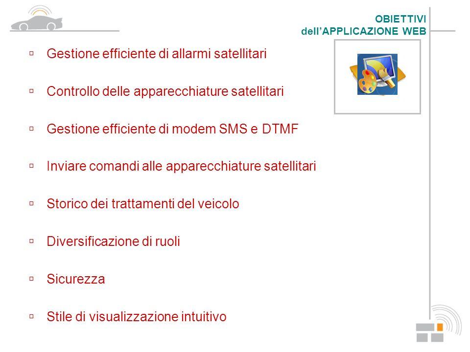 Gestione efficiente di allarmi satellitari Controllo delle apparecchiature satellitari Gestione efficiente di modem SMS e DTMF Inviare comandi alle ap