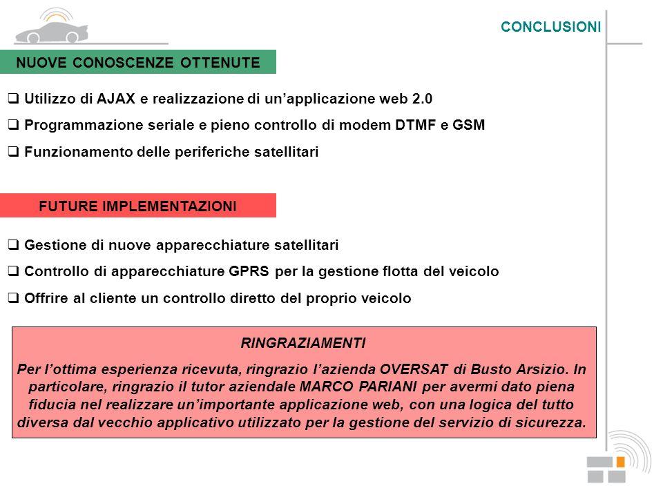 CONCLUSIONI NUOVE CONOSCENZE OTTENUTE Utilizzo di AJAX e realizzazione di unapplicazione web 2.0 Programmazione seriale e pieno controllo di modem DTM