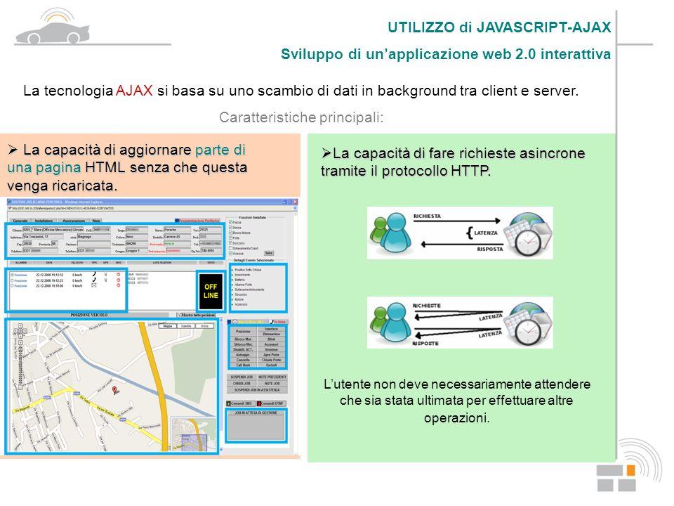 La tecnologia AJAX si basa su uno scambio di dati in background tra client e server. Caratteristiche principali: La capacità di fare richieste asincro