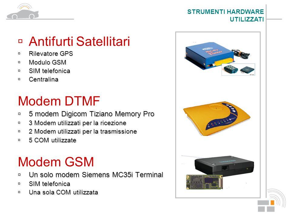 RILEVATORILOCALIZZATORI Magneti Marelli v5.03Magneti Marelli v5.41 Magneti Marelli v5.09 Magneti Marelli v5.17 e v5.21 Permettono di rilevare tentativi di furto Permettono di localizzare il veicolo APPARECCHIATURE SATELLITARI GESTITE Caratteristiche SMS DTMFGPS Stati di in/out Dispositivi per inserire/disinserire il sistema
