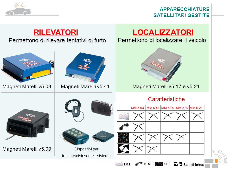 RILEVATORILOCALIZZATORI Magneti Marelli v5.03Magneti Marelli v5.41 Magneti Marelli v5.09 Magneti Marelli v5.17 e v5.21 Permettono di rilevare tentativ