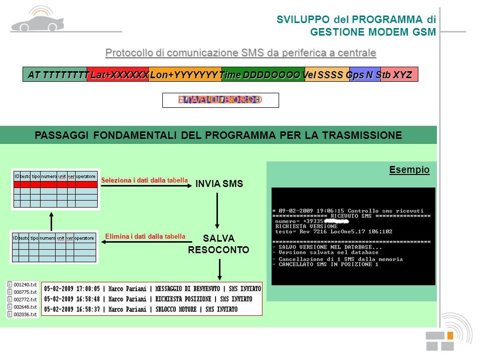 Protocollo di comunicazione SMS da periferica a centrale PASSAGGI FONDAMENTALI DEL PROGRAMMA PER LA TRASMISSIONE Seleziona i dati dalla Seleziona i da