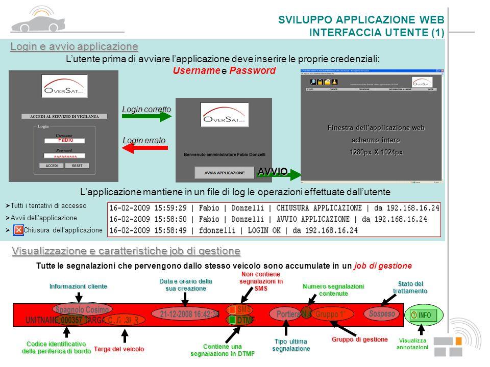 Login e avvio applicazione Lutente prima di avviare lapplicazione deve inserire le proprie credenziali: Username e Password Fabio ********* Login corr
