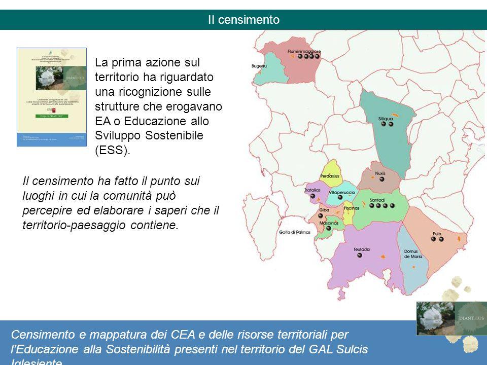 II censimento La prima azione sul territorio ha riguardato una ricognizione sulle strutture che erogavano EA o Educazione allo Sviluppo Sostenibile (E
