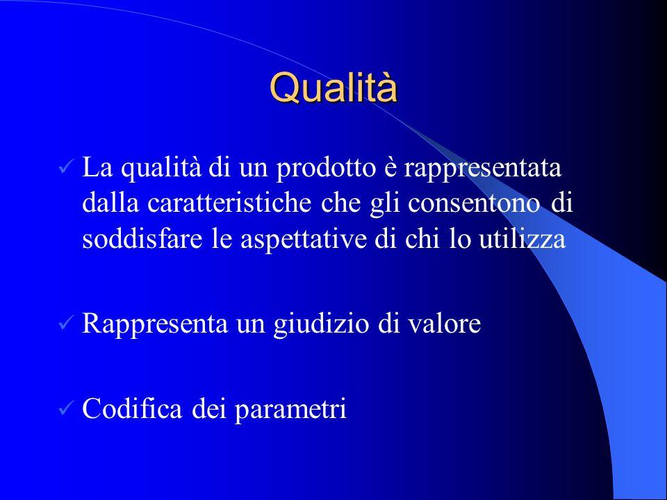 Qualità La qualità di un prodotto è rappresentata dalla caratteristiche che gli consentono di soddisfare le aspettative di chi lo utilizza Rappresenta