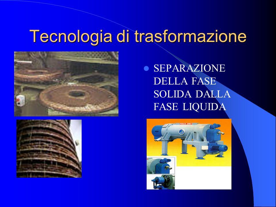 Tecnologia di trasformazione SEPARAZIONE DELLA FASE SOLIDA DALLA FASE LIQUIDA