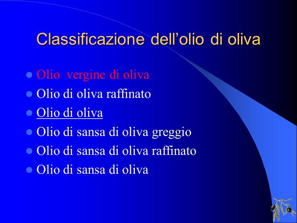 Classificazione dellolio di oliva Olio vergine di oliva Olio di oliva raffinato Olio di oliva Olio di sansa di oliva greggio Olio di sansa di oliva ra