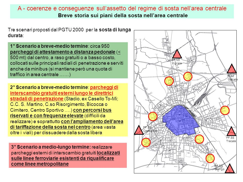 Tre scenari proposti dal PGTU 2000 per la sosta di lunga durata: 1° Scenario a breve-medio termine: circa 950 parcheggi di attestamento a distanza ped