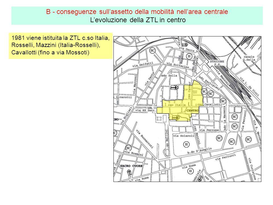 1981 viene istituita la ZTL c.so Italia, Rosselli, Mazzini (Italia-Rosselli), Cavallotti (fino a via Mossoti) B - conseguenze sullassetto della mobilità nellarea centrale Levoluzione della ZTL in centro