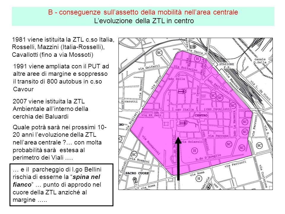 1981 viene istituita la ZTL c.so Italia, Rosselli, Mazzini (Italia-Rosselli), Cavallotti (fino a via Mossoti) B - conseguenze sullassetto della mobili