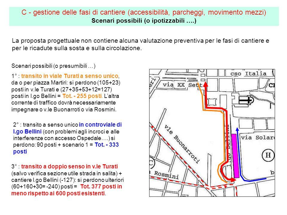 C - gestione delle fasi di cantiere (accessibilità, parcheggi, movimento mezzi) Scenari possibili (o ipotizzabili ….) La proposta progettuale non contiene alcuna valutazione preventiva per le fasi di cantiere e per le ricadute sulla sosta e sulla circolazione.