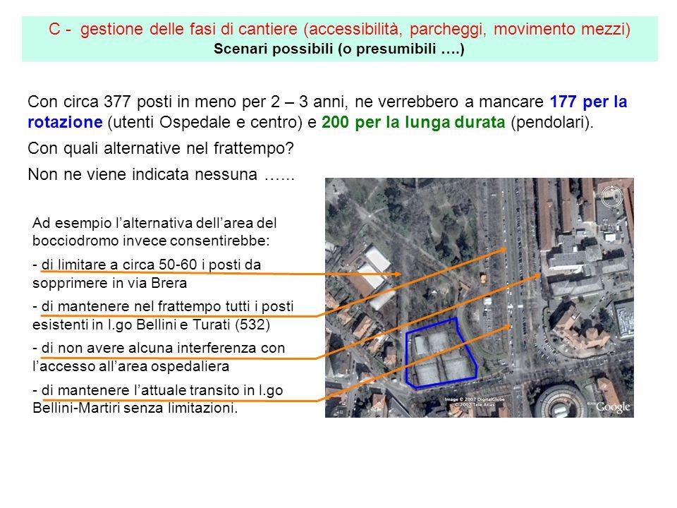 C - gestione delle fasi di cantiere (accessibilità, parcheggi, movimento mezzi) Scenari possibili (o presumibili ….) Con circa 377 posti in meno per 2
