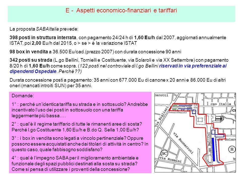E - Aspetti economico-finanziari e tariffari La proposta SABAItalia prevede: 398 posti in struttura interrata, con pagamento 24/24 h di 1,60 Eu/h dal